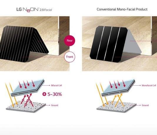 paneles solares de LG la mejor marca de paneles solares residenciales