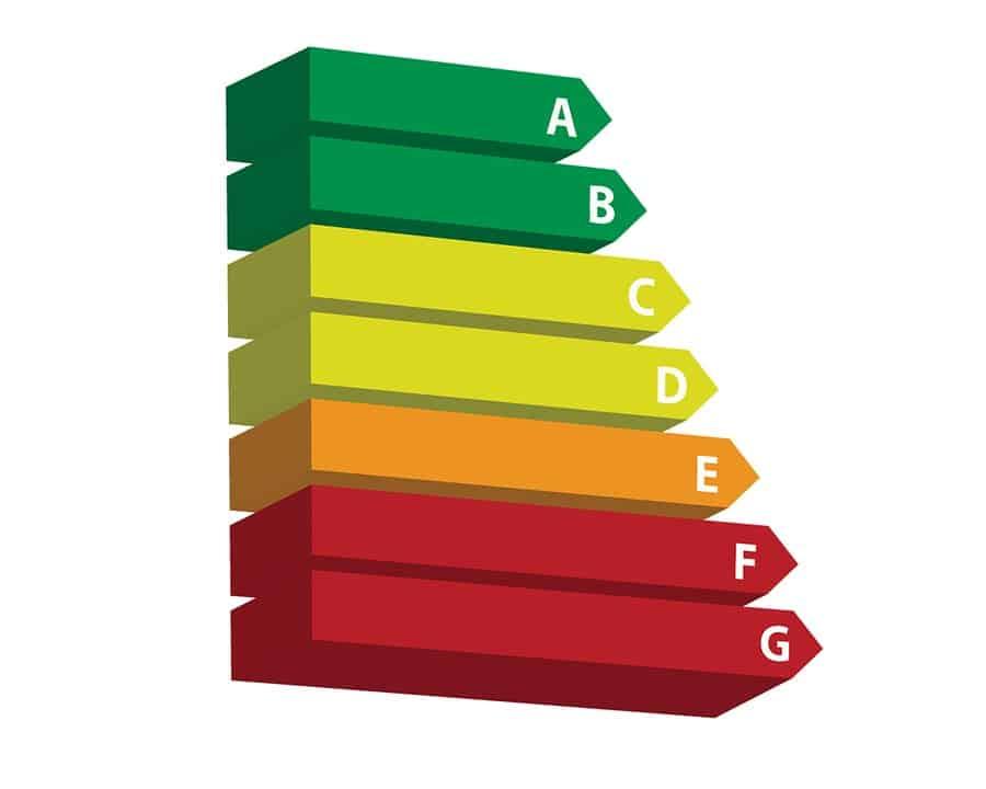 Etiqueta Energética Electrodomésticos